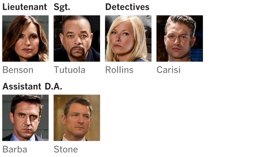Graphics for SVU timeline 19
