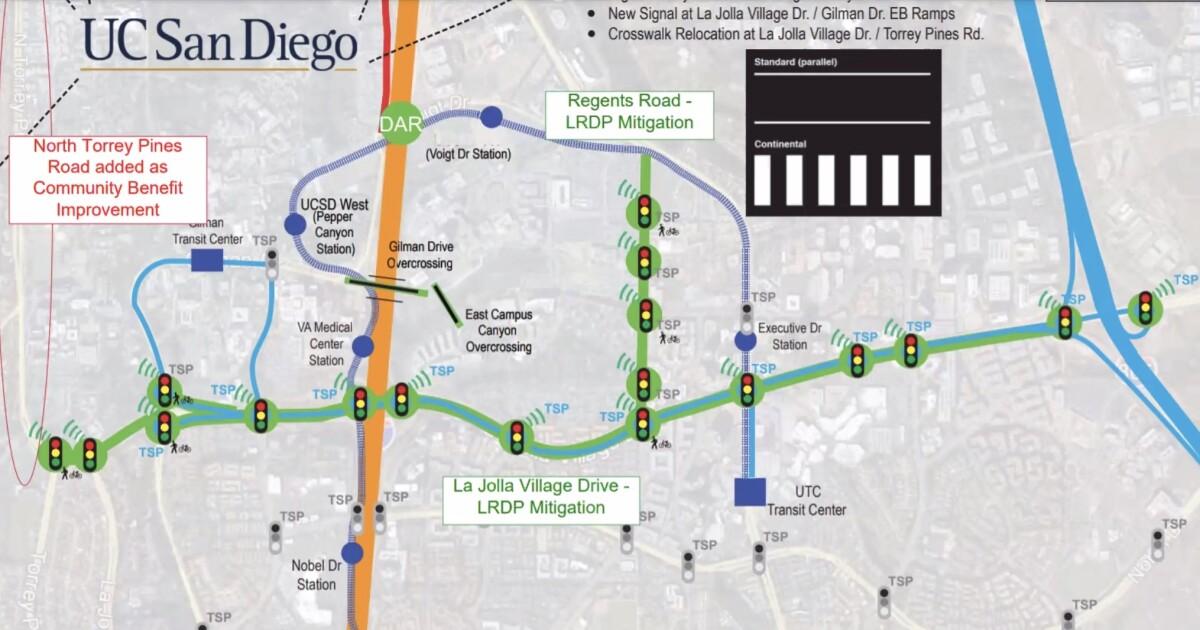 Ucsd Calendar 2022.Uc San Diego Plans Adaptive Smart Traffic Signals At 26 Area Intersections La Jolla Light