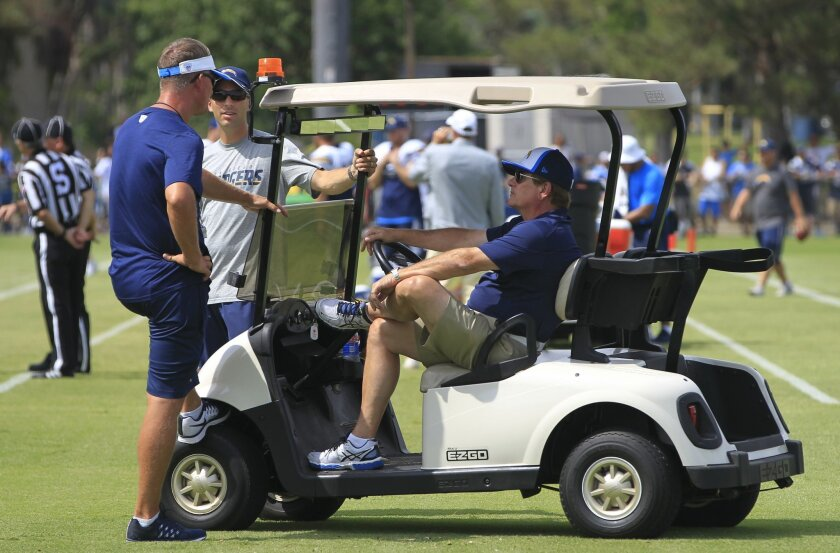 Chargers Mike McCoy, Tom Telesco, Dean Spanos during practice.