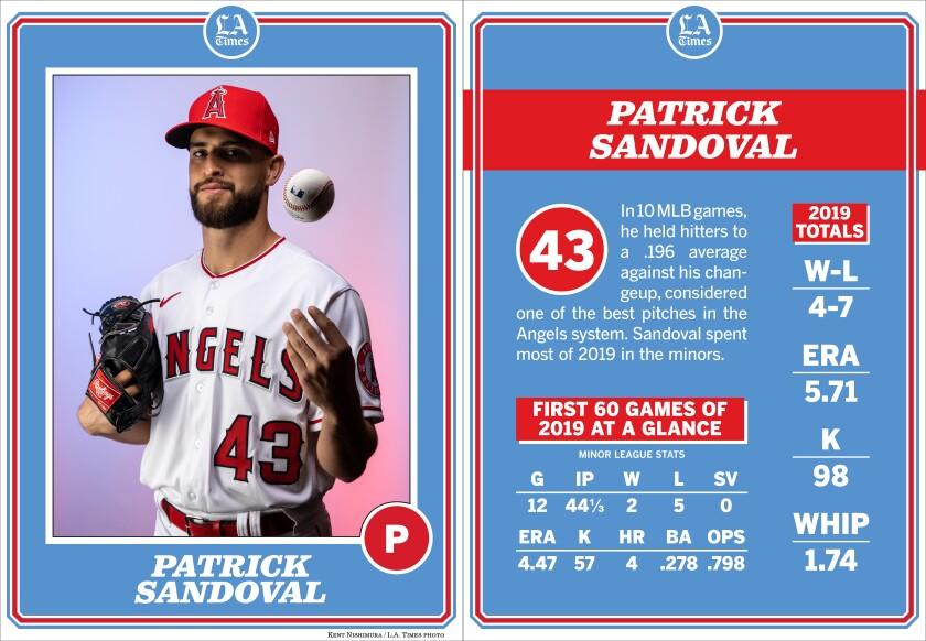 Angels pitcher Patrick Sandoval.