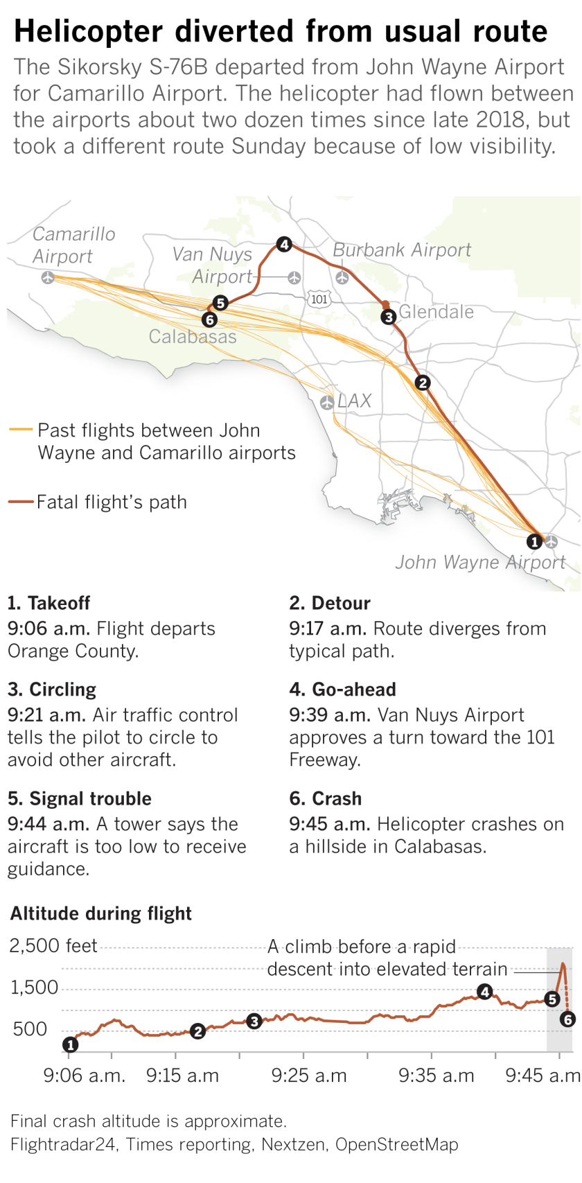 Flight path of helicopter that crashed Sunday morning in Calabasas