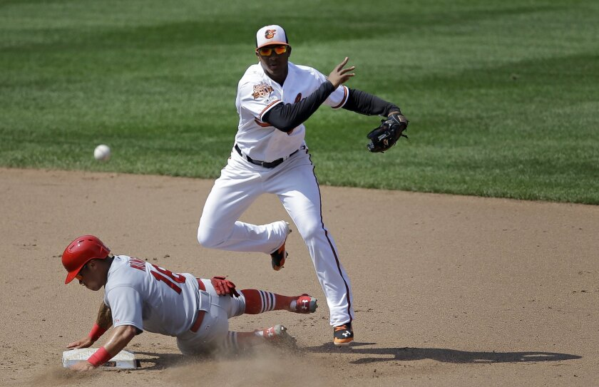 Baltimore Orioles second baseman Jonathan Schoop, top, throws to first base after forcing out St. Louis Cardinals' Kolten Wong, bottom, for a double play on a ground ball hit by Matt Holliday in the fifth inning of an interleague baseball game, Sunday, Aug. 10, 2014, in Baltimore. (AP Photo/Patrick Semansky)
