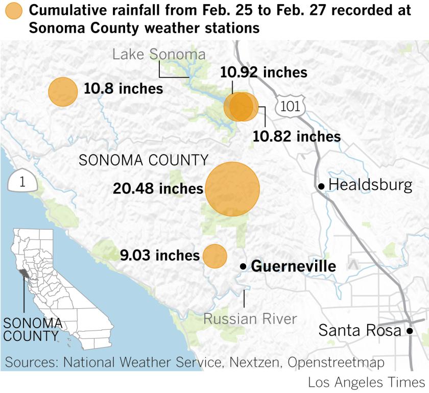 la-me-ln-g-sonoma-county-flooding-20190227