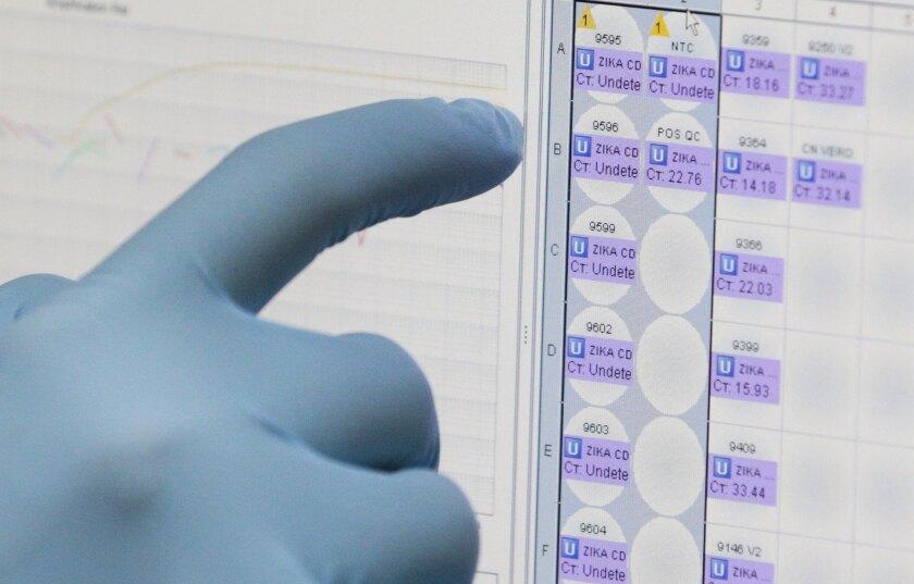 Blood test for Zika virus