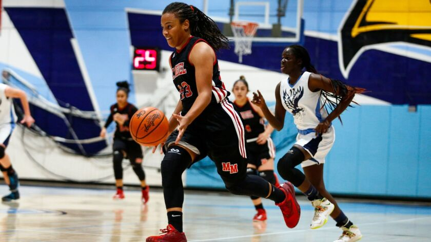 Mount Miguel freshman Sylena Peterson, who is averaging 15.7 points a game, brings the ball down the court after a steal against Granite Hills. The Matadors improved to 15-0.