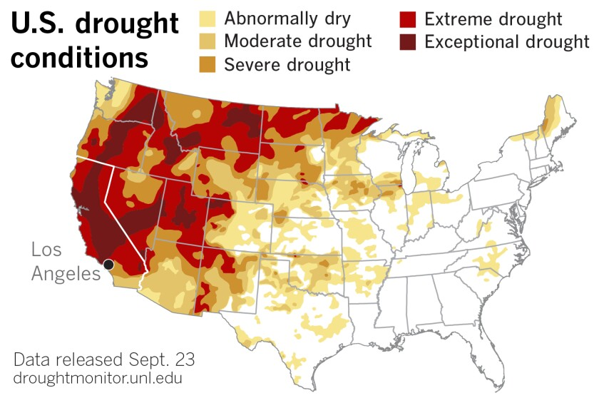 A map of the U.S. shows much of the West in orange to red shades of severe to exceptional drought