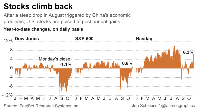 Stocks climb back