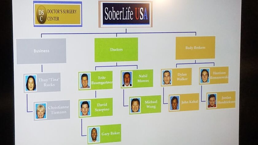11 charged in multimillion-dollar insurance fraud case