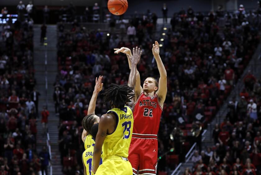 SDSU vs. San Jose State Basketball 12/8/19