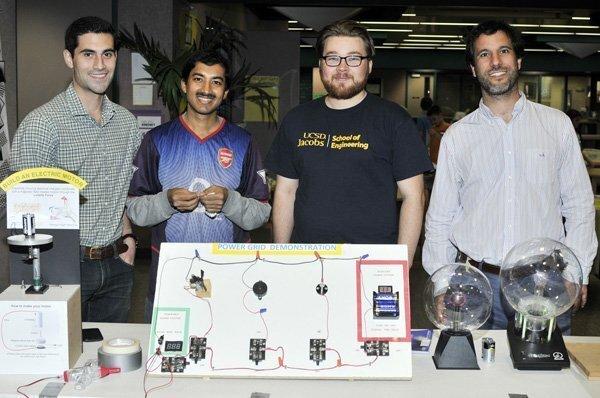 UCSD C.E.R. Students Sam Cordaro, Saikat Thakur, David Larson, Luis Sebastian Caballero Bendixsen