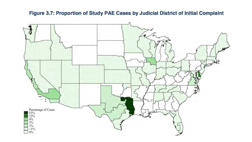 The federal district court in the Eastern District of Texas, shown in dark green, attracts more than half the lawsuits by litigation-oriented patent trolls, even though it's hardly a hotbed of business activity. Its judges have proven to be remarkably plaintiff friendly.