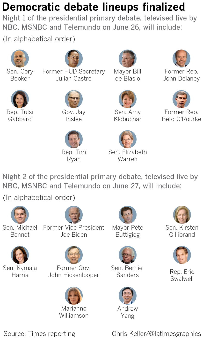 Democratic debate lineup
