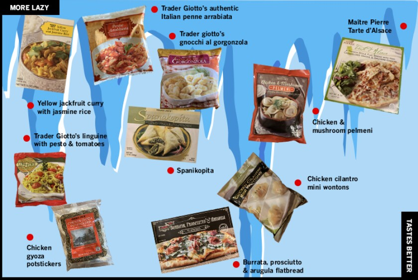 Trader Joe's frozen food rankings