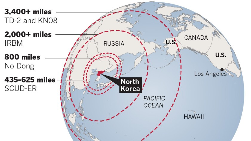 Range of North Korean ballistic missiles.