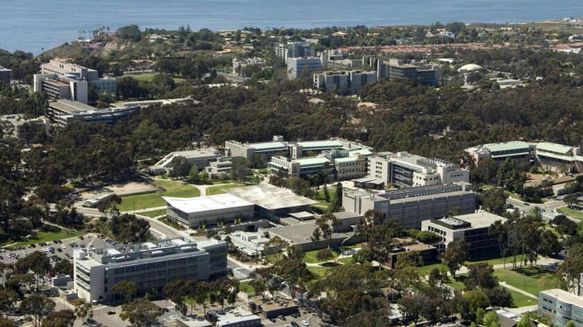 An aerial view of the UC San Diego campus.