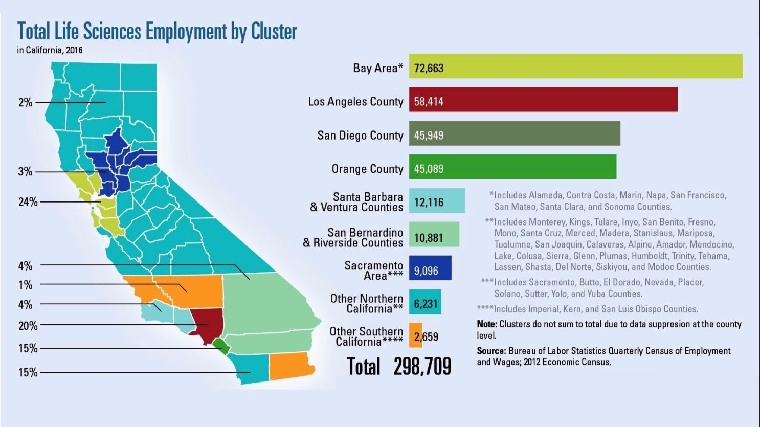 San Diego County ranks No. 3 in state with life-sciences jobs ...