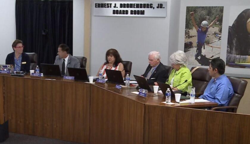 San Diego County Board of Education