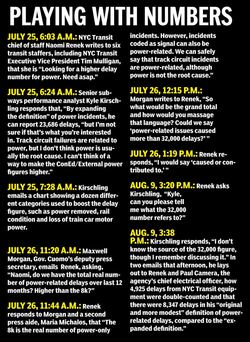 The MTA email exchange ran from July 25 to Aug. 9.