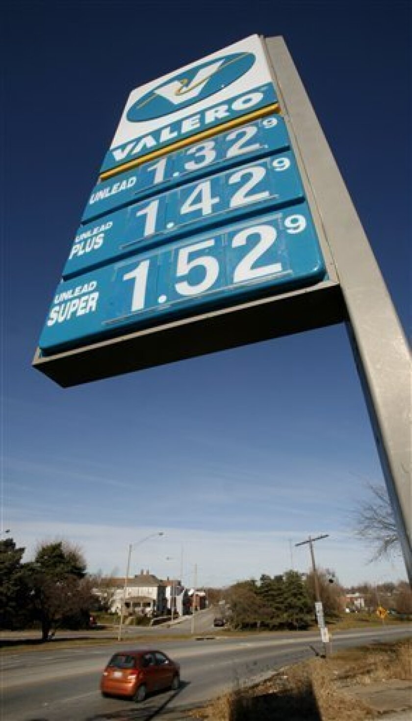Regular unleaded gasoline sells for $1.32.9 per gallon at a Valero station Thursday, Dec. 4, 2008, in Independence, Mo. Average gasoline prices slipped under $1.80 a gallon as oil prices hit a four year low falling below $44 a barrel. (AP Photo/Charlie Riedel)