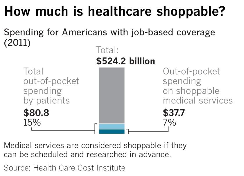 466709-3-w1-la-na-pol-health-insurance-patients-shopping.jpg