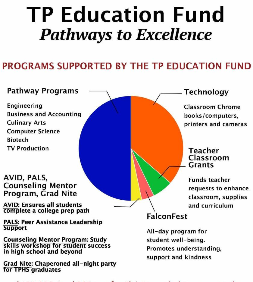 TP Education Fund