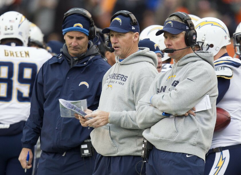 Frank Reich (left) replaced Ken Whisenhunt (center) as Chargers offensive coordinator. As did Whisenhunt, Reich needs to get the feel of how to use the Chargers' running backs. Rest assured, though, Mike McCoy (right) has a plan.
