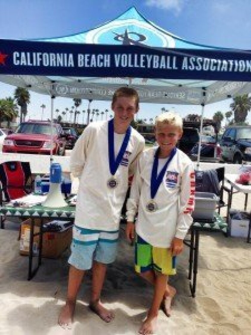 Shane Flannery (L), age 12 from Solana Beach, and his partner from Carlsbad, Shane Graff, also 12, won the California Beach Volleyball Association 12U Tournament in Ocean Beach on Aug. 13.