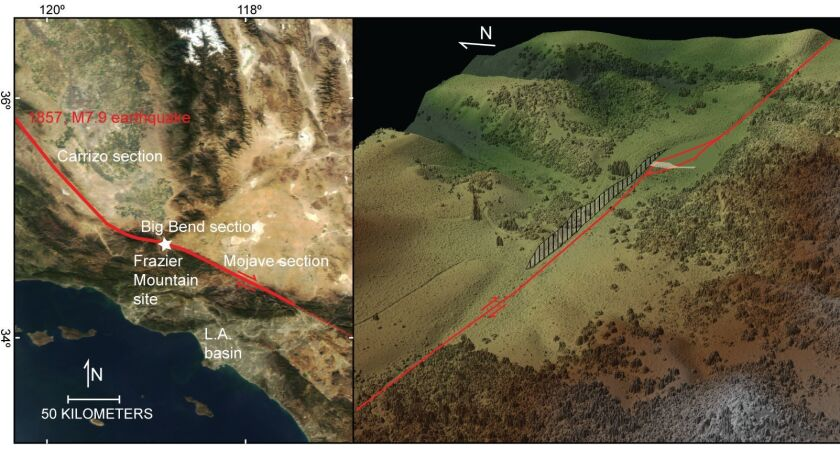 Image showing the location where scientists studied a section of the San Andreas fault, identified by the red line, and found that earthquakes there happened on average once every 100 years. The most common earthquake found was magnitude 7.5.