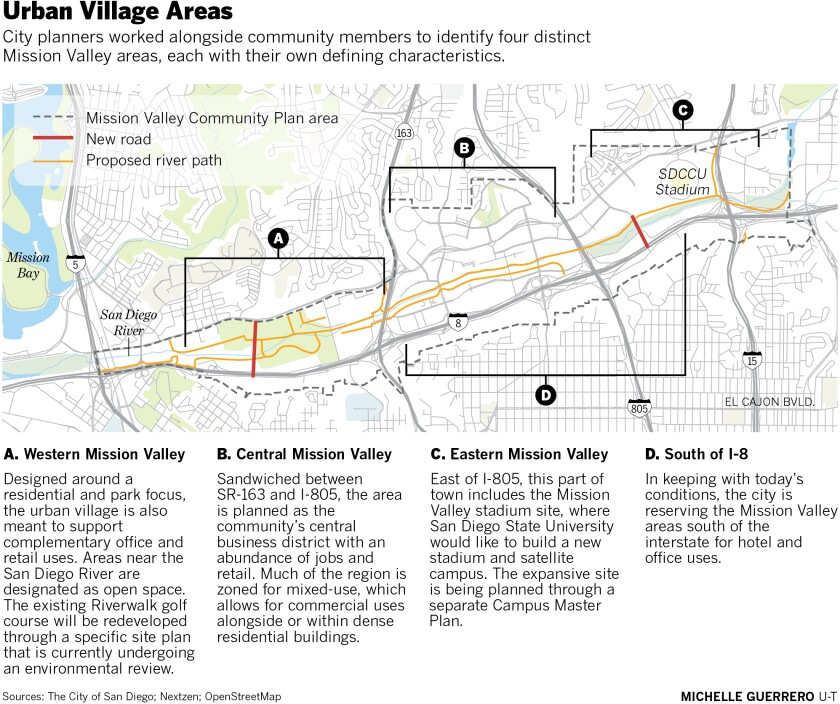 Can Mission Valley handle 50,000 more residents? - The San
