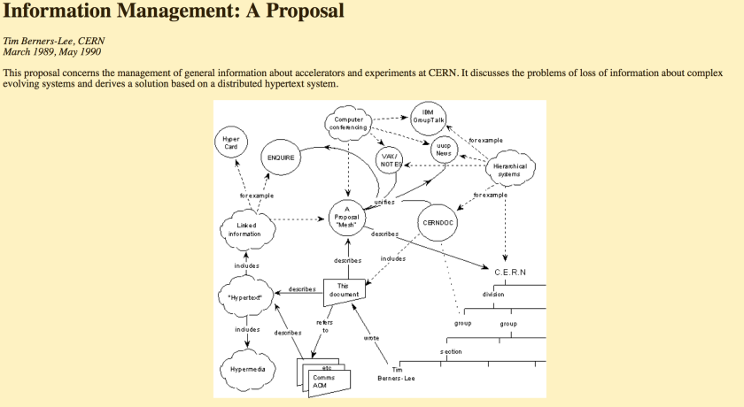 A screenshot of an online version of the proposal by Tim Berners-Lee that became the basis for the Web.