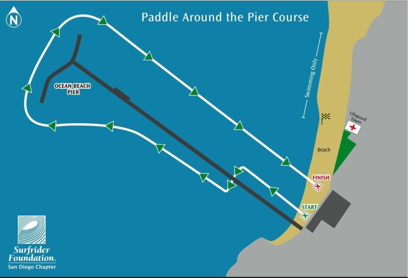 paddle_course_FINAL