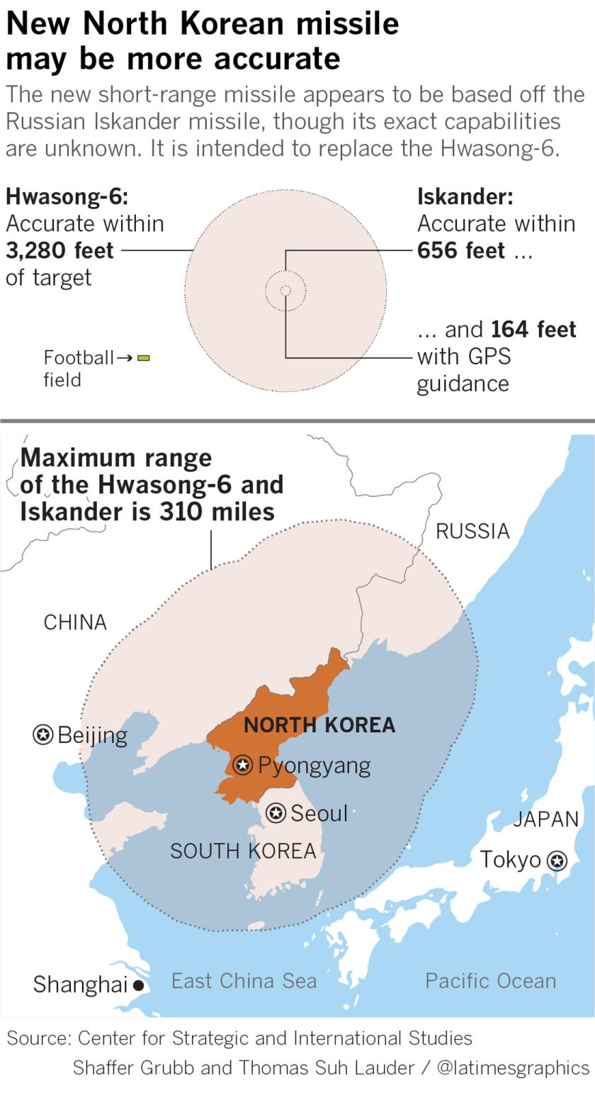 la-na-g-pol-missile-trump-korea-20190514-web-2