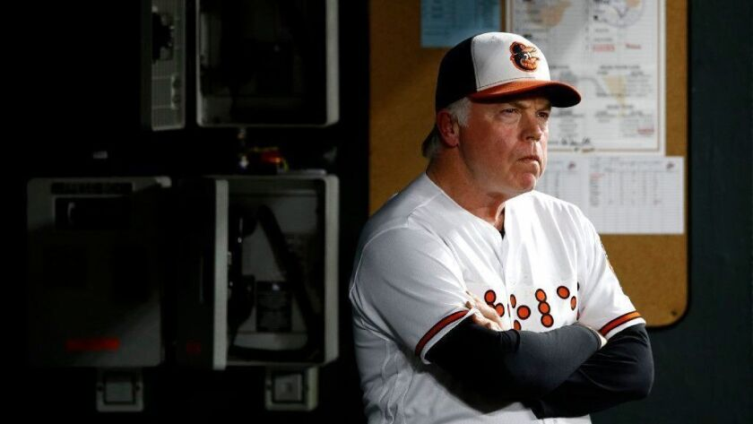 Former Baltimore Orioles manager Buck Showalter is one of four candidates for the Angels' managerial opening.