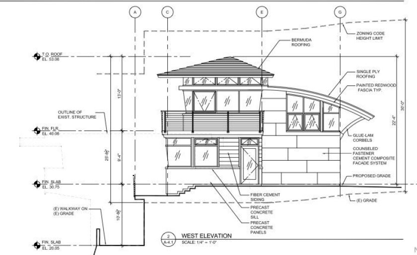 RJC Architect's conceptual illustration of the north elevation of the Children's Pool lifeguard station. Photo: Courtesy