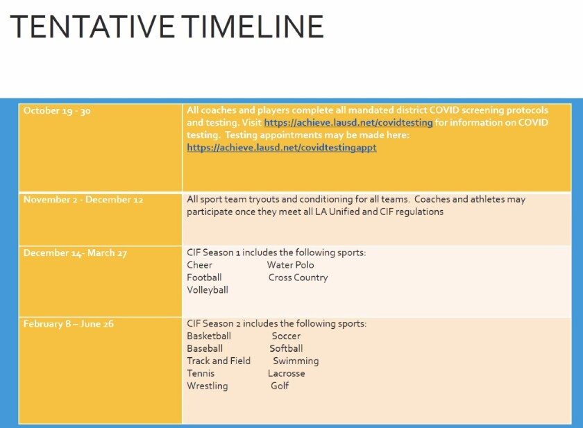 Tentative timeline released to LAUSD athletic directors.