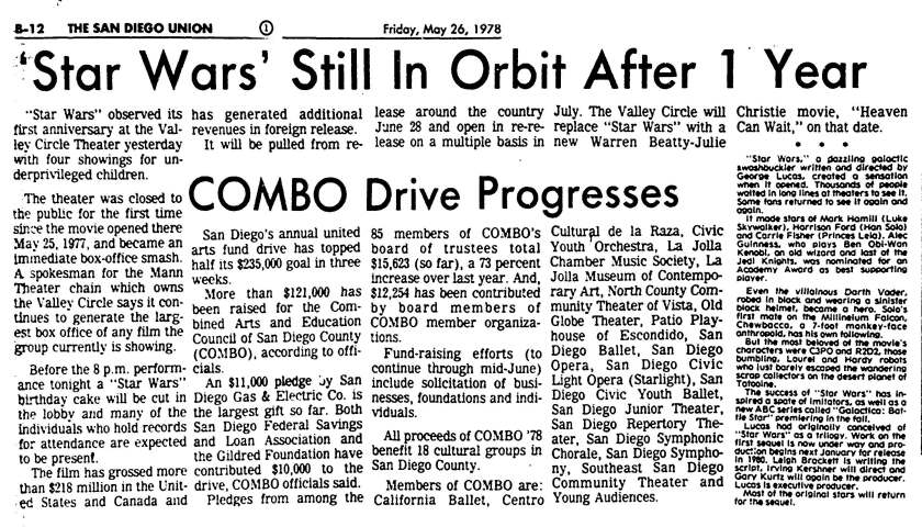 """""""'Star Wars' Still In Orbit After 1 Year,"""" published in The San Diego Union, May 26, 1978."""
