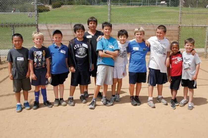 Jamie, Liam, Chris, Cameron, Aiden, Ben, Demir, Seth, Miles, Dawson, Zach