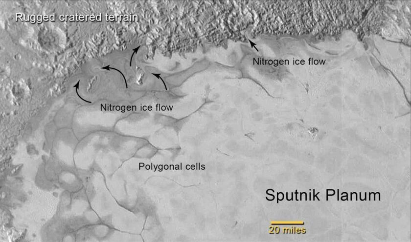 In the northern region of Pluto's Sputnik Planum, swirl-shaped patterns of light and dark suggest that a surface layer of nitrogen ices has flowed around obstacles and into depressions, much like glaciers on Earth.