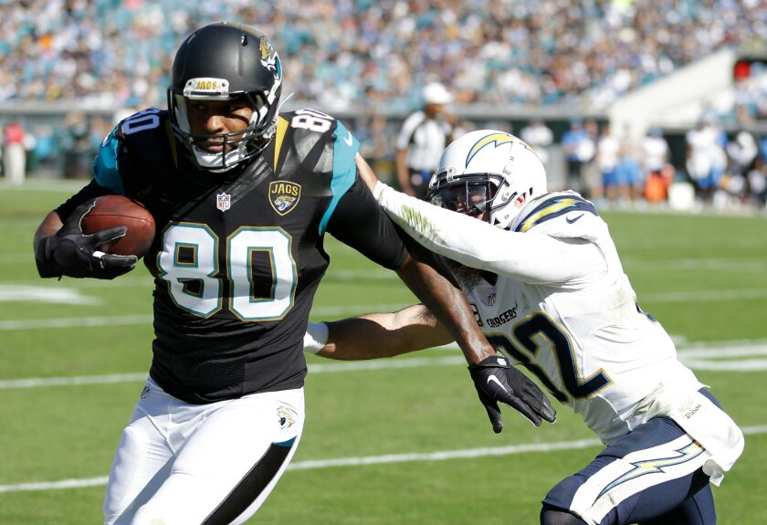 FILE - In this Nov. 29, 2015, file photo, Jacksonville Jaguars tight end Julius Thomas (80) is pushed out of bounds by San Diego Chargers free safety Eric Weddle (32) after a reception during the first half of an NFL football game in Jacksonville, Fla. Thomas, who missed the first four games of the