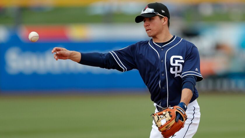 Luis Urias throws to first base during the sixth inning of a spring training game Friday.