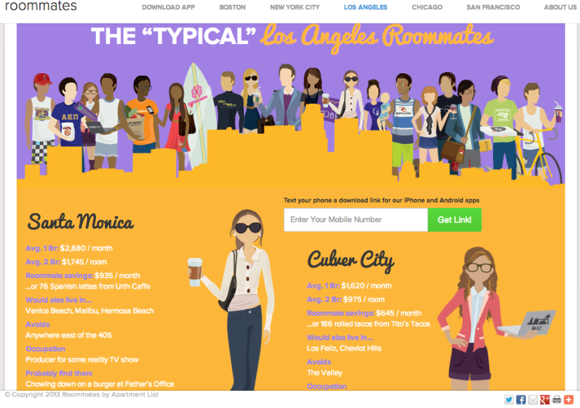 """The Roommates iOS and Android app by Apartment List published an infographic of """"typical"""" Los Angeles roommates by neighborhood."""