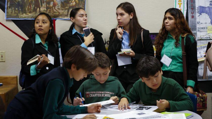 Chula Vista Learning Community Charter