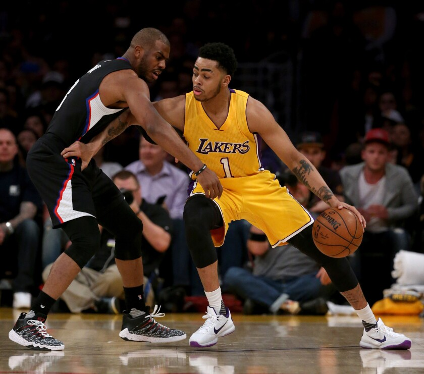 D'Angelo Russell, Chris Paul