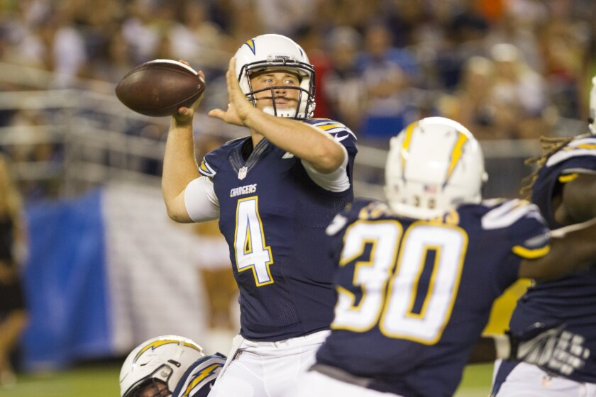 Chargers quarterback Brad Sorensen looks downfield. Sorensen had 6 completions for 36 yards.