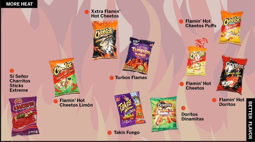 The official spicy snack power rankings - Los Angeles Times
