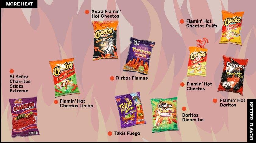 Eat Hot Chip And Lie Meme Origin