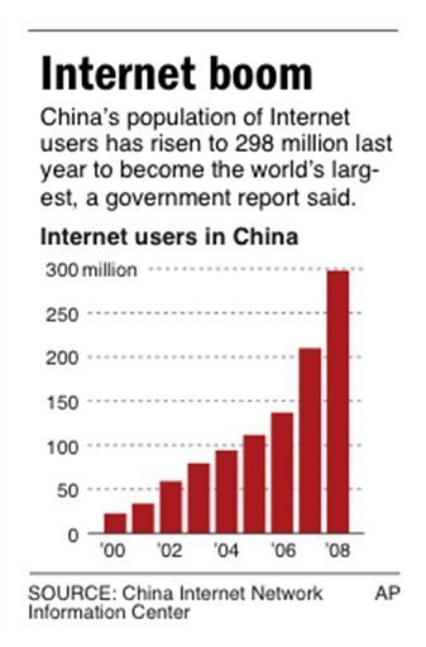 Chart shows China's Internet population since 2000