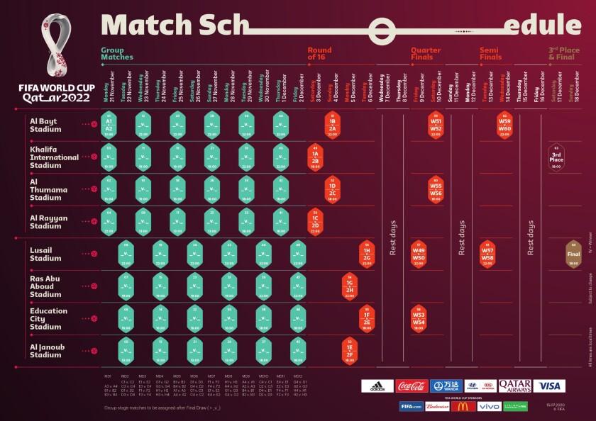 Este es el calendario y horario completo del Mundial de Catar 2022