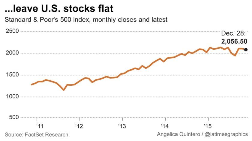 la-g-fi-adv-markets-3-20151225