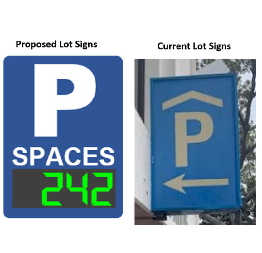 A side-by-side perspective shows what parking lot signs in La Jolla could look like compared with what they look like now.